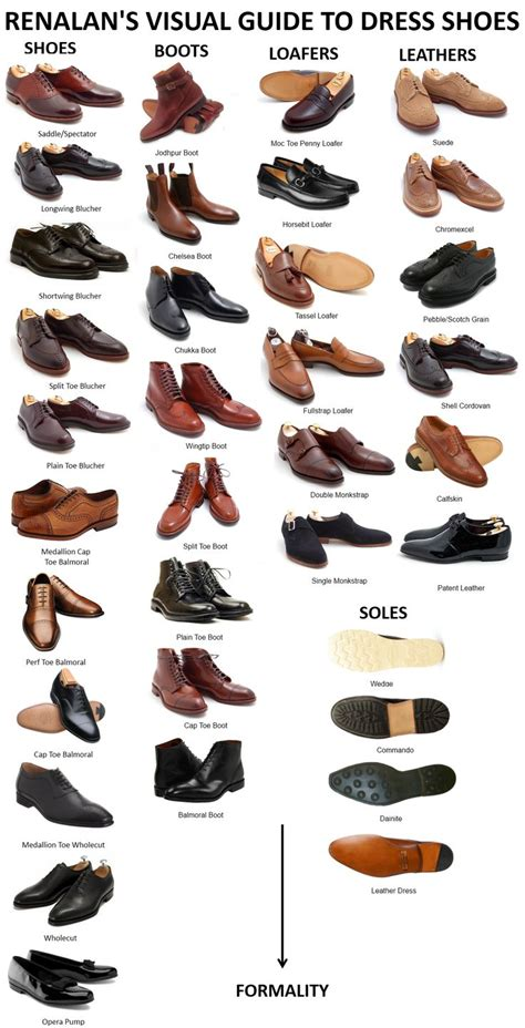 types of shoes encyclopedia his shoes sole power