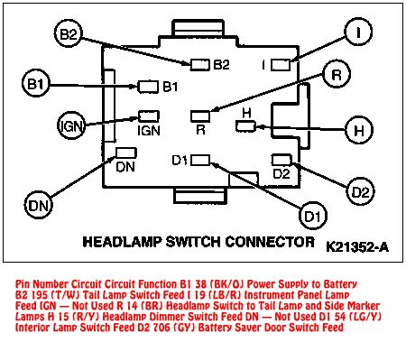 painless wiring headlight switch wiring diagram k