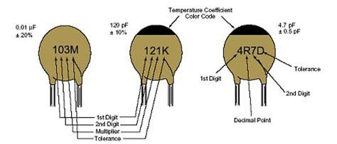 capacitor 100nf como identificar py2bbs hamradio page