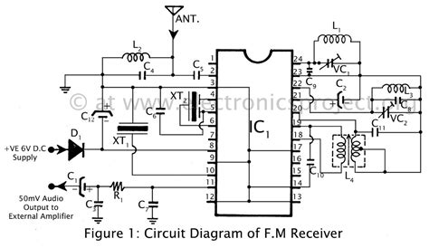 radio remote circuit diagram simple and powerful f m receiver electronics project