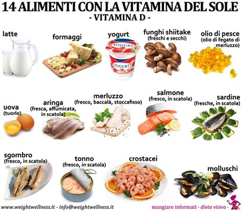 alimenti con vitamina d dottore vincenzo piazza specialista endocrinologo