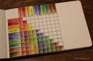 1500 color mixing recipes for acrylic watercolor brown hairs