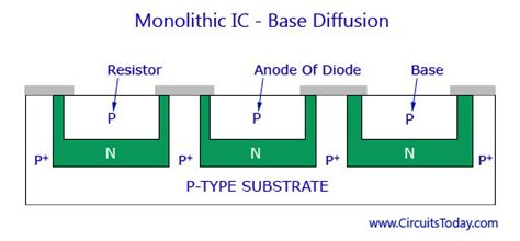 fabrication of monolithic integrated circuits pdf fabrication of monolithic integrated circuit 28 images fabrication of oscillators using