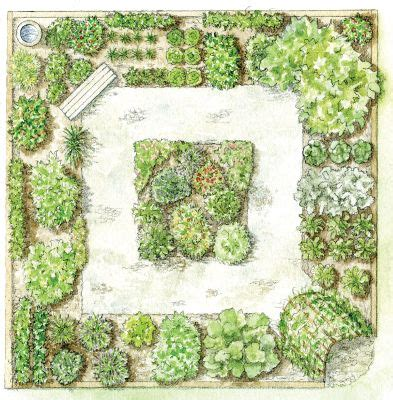Layout Of Kitchen Garden Inspiring Vegetable Garden Bed Designs Plans
