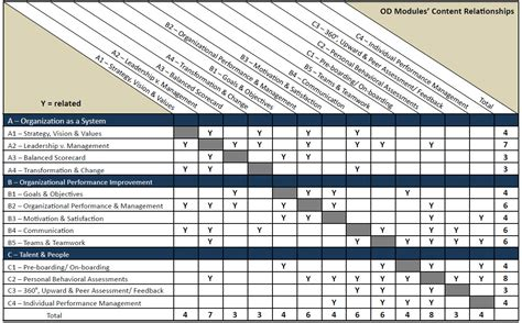service matrix template service matrix template 28 images continual quality