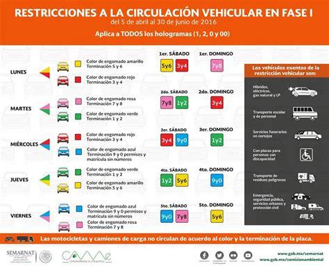 hoy circula doble 24 de mayo de 2016 engomado azul el m 225 s afectado por doble hoy no circula