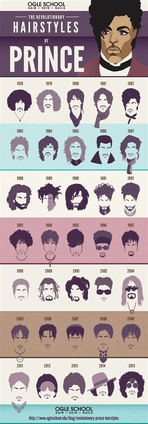 History Of Hairstyles by A Hair History Of Prince S Style Through The Decades