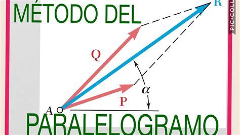 imagenes de vectores fisica fisica vectores suma de vectores por metodo del