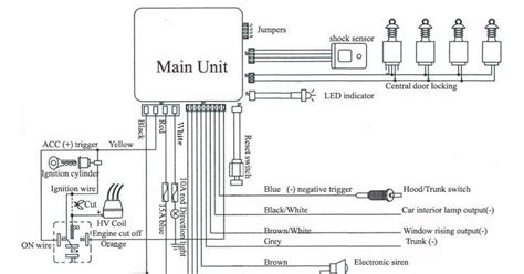 mobil alarm wiring diagram car alarm wiring diagram toyota