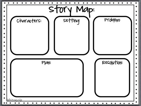 story map lesson plans worksheets reviewed by teachers