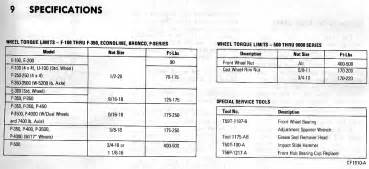 Truck Bolt Pattern List 2015 Ford F250 Wheel Bolt Pattern Autos Post