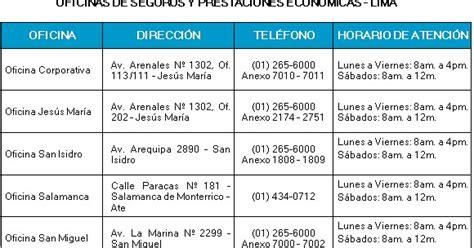 requisitos para inscribir a concubina en essalud 2016 direccion de oficinas de seguros en todo el peru