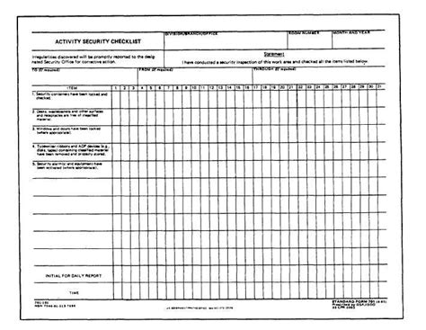 Sf 85 Background Check 701 Activity Security Checklist Form Images