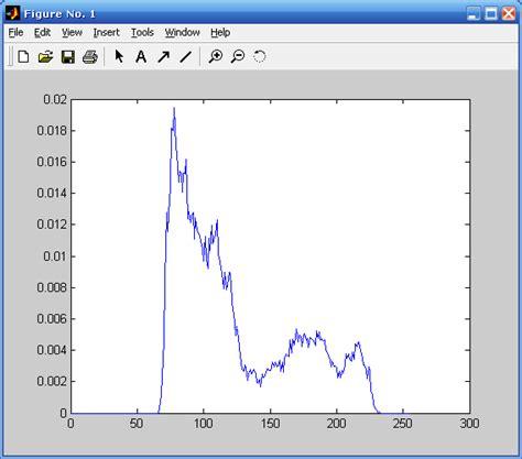 leer varias imagenes matlab jorge valverde rebaza histograma normalizado de una