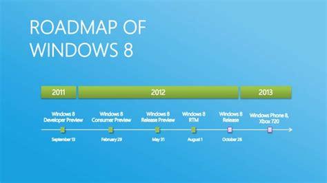 powerpoint tutorial windows 8 ppt on windows 8