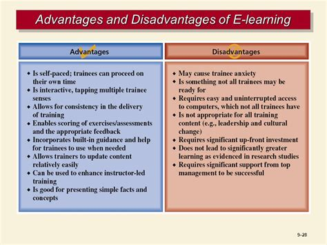 Essay On Arianism by The Advantages And Disadvantages Of Incorporating A