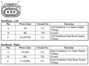 hhr headlights diagram hhr free engine image for user