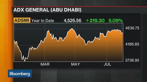 Bloomberg Excel Formula Credit Rating S P Affirms Abu Dhabi S Credit Rating Bloomberg