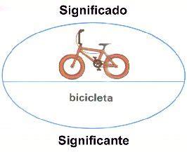 imagenes sensoriales definicion y ejemplos wikipedia ejemplos gr 225 ficos de significado y significante