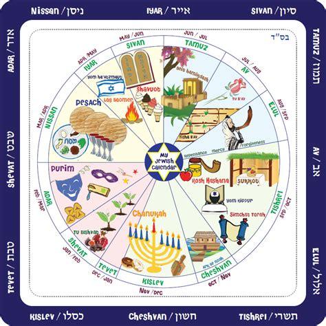 Hebrew Calendar Search Results For Hebrew Calendar Calendar 2015