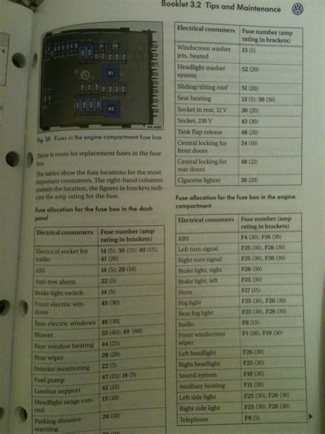 vw sharan fuse box layout 25 wiring diagram images
