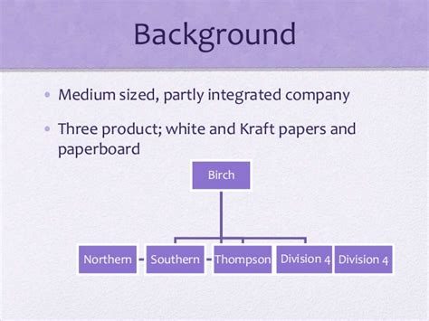 Paper Companies - birch paper company
