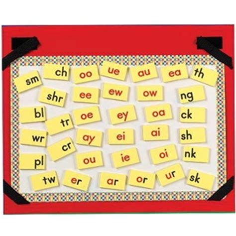 Letter Combination Sounds letter combination sounds teaching