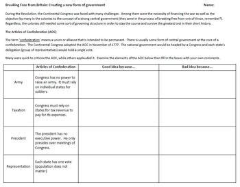 Articles Of Confederation Worksheet by U S History Articles Of Confederation Activity By Help 4