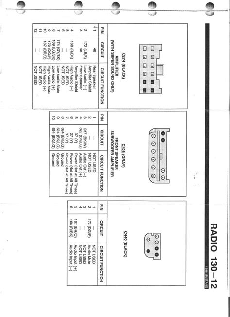 2002 mach 460 wiring diagram ford 460 diagram wiring diagram database gsmportal co