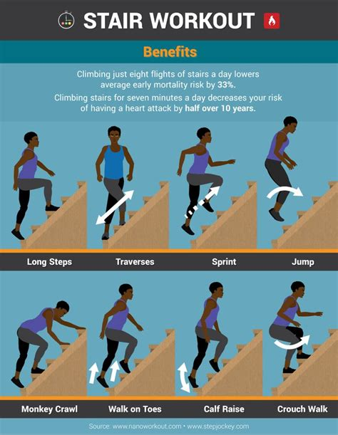 best 25 stair exercise ideas on