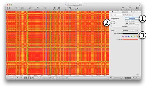 piwi fr top colors analysis similarity matrix