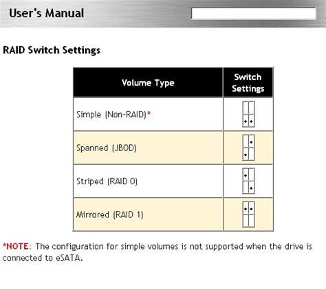 Iomega Ultramax Hdd2h Manual