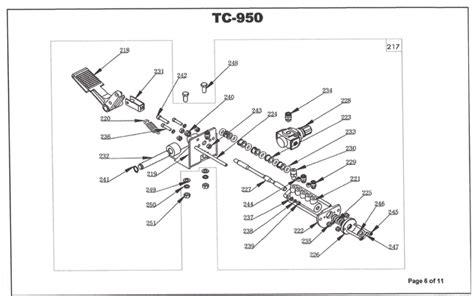 tc  parts breakdown red machine diagrams  wheel service equipment   parts north