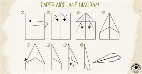 10 Ways To Make Paper Airplanes - how to make a paper airplane primrose schools