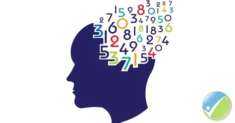 Mathematical Intelligence does iq test measure intelligence