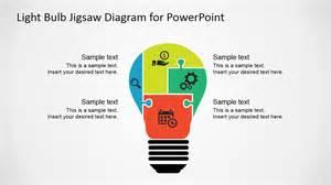light bulb jigsaw shapes for powerpoint slidemodel