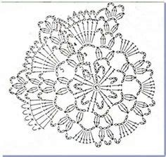 pattern of unit circle 1000 images about crochet charts on pinterest crochet
