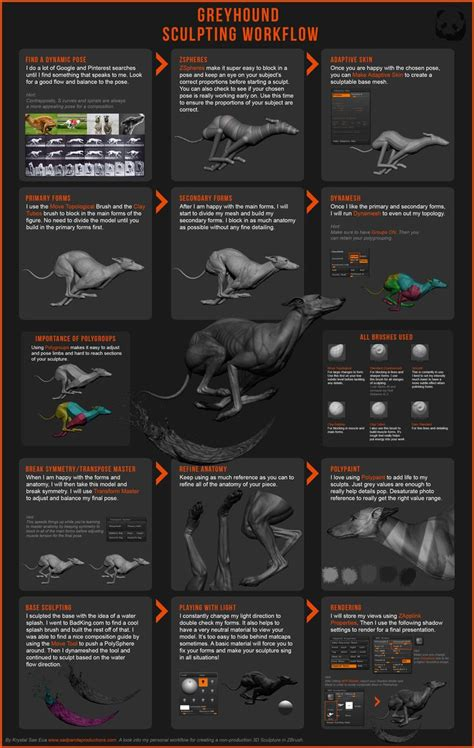 zbrush workflow 481 best images about zbrush tutorials on
