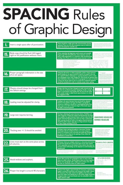 type layout rules 120 best images about design resources on pinterest