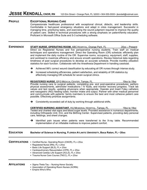 Operating Department Practitioner Cover Letter by Resume Nursing Resume Tips For Resume Writing