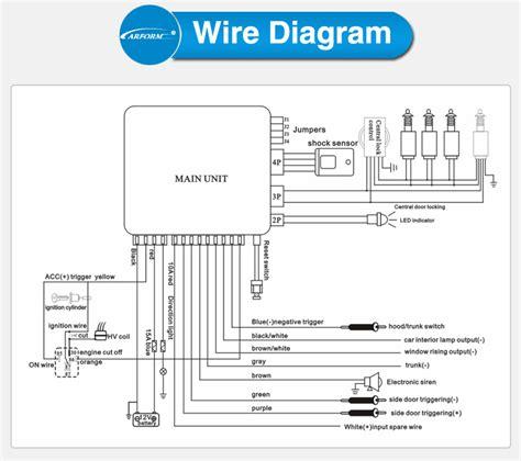 hydro furnace wiring diagram rv furnace diagram