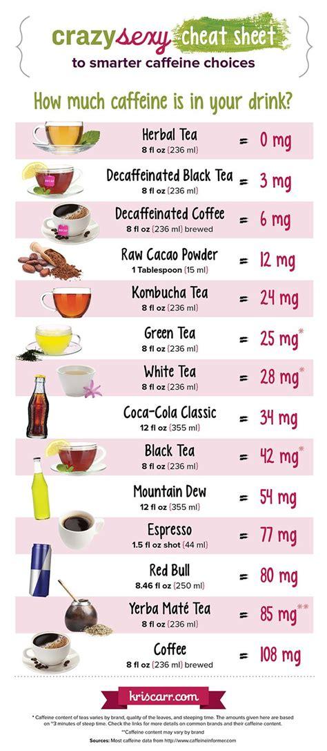 Caffeine Detox Leg 119 best food nutrition tidbits images on