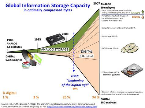 authorised biography meaning big data wikipedia