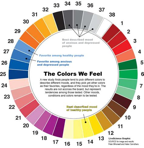 colors and feelings glitteriny colour therapy