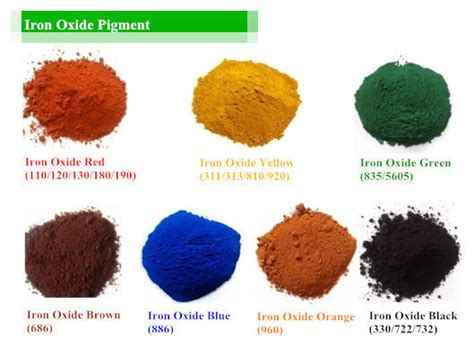 color of iron inorganic pigments fe2o3 color prussian blue pigments