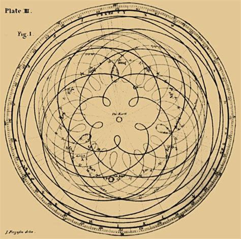 pattern days meaning 507 best images about fibonacci on pinterest fractals in