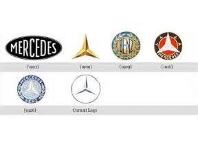 Which Sign Denotes A Mercedes The Real Meaning 11 Car Company Logos Tbj100 S