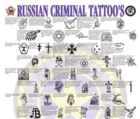 tattoo meaning in prison russian criminal tattoos source bing images