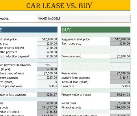 car lease vs buy