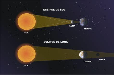 cundo y dnde ver cr 243 nica de xalapa cu 225 ndo y d 243 nde ver el eclipse solar del 21 de agosto